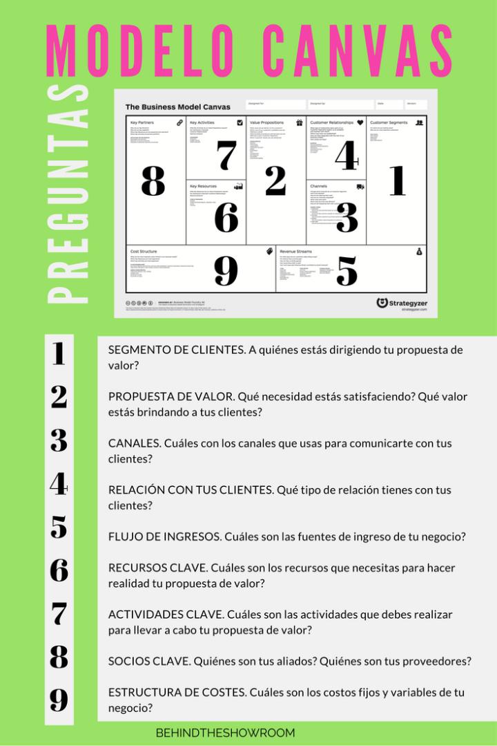 modelocanvas (1).png